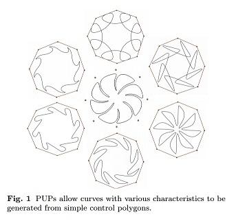 Faramarz Samavati wiki Notes - Projects - PUPs