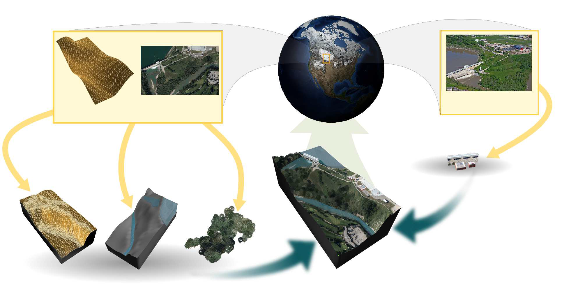 Interactive 3D content modeling for digital earth
