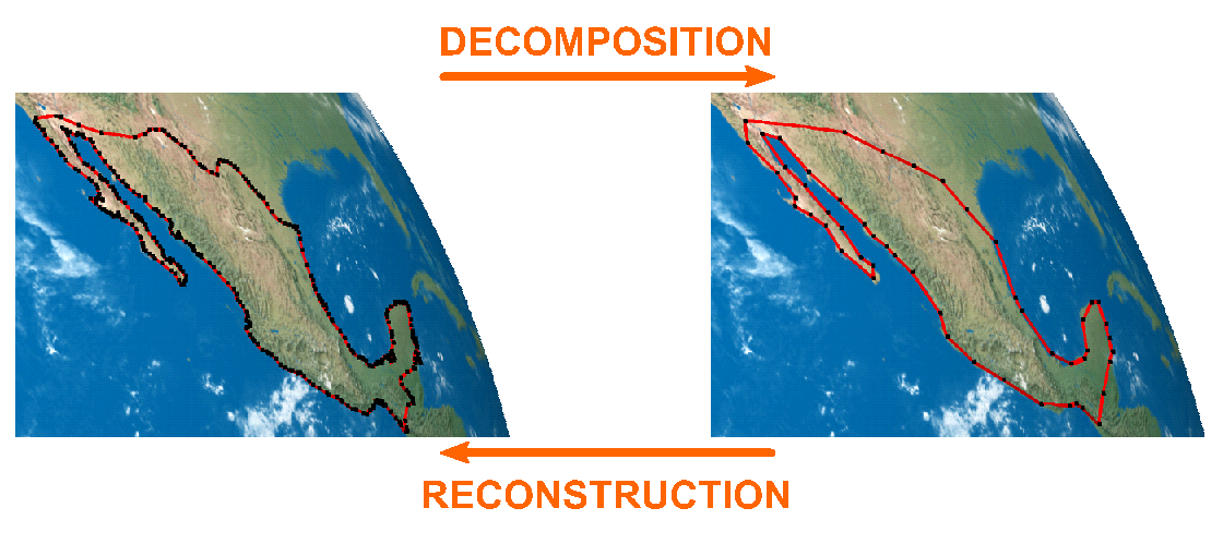 Using simple operations, we define a multiresolution framework for curves on the sphere that can be used to reduce and restore the resolution of the curves.