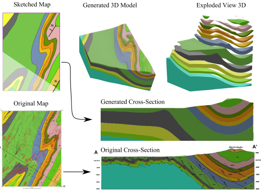 Sketched version of real geological map of the region of Moorfield, West Virginia, United States, compared to real map and cross-section.