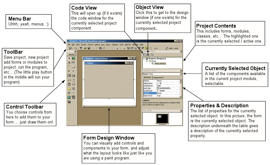 Visual Basic Examples - Tutorial 1